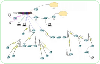 wirelessnetworkdesign